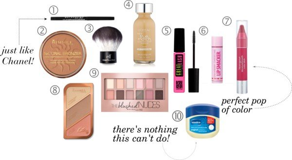 polyvore summer beauty buys