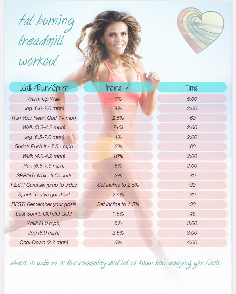 Since we're all staying home, I'm sharing my favorite at home workouts! Yoga, running, toning - everything you need to feel good.